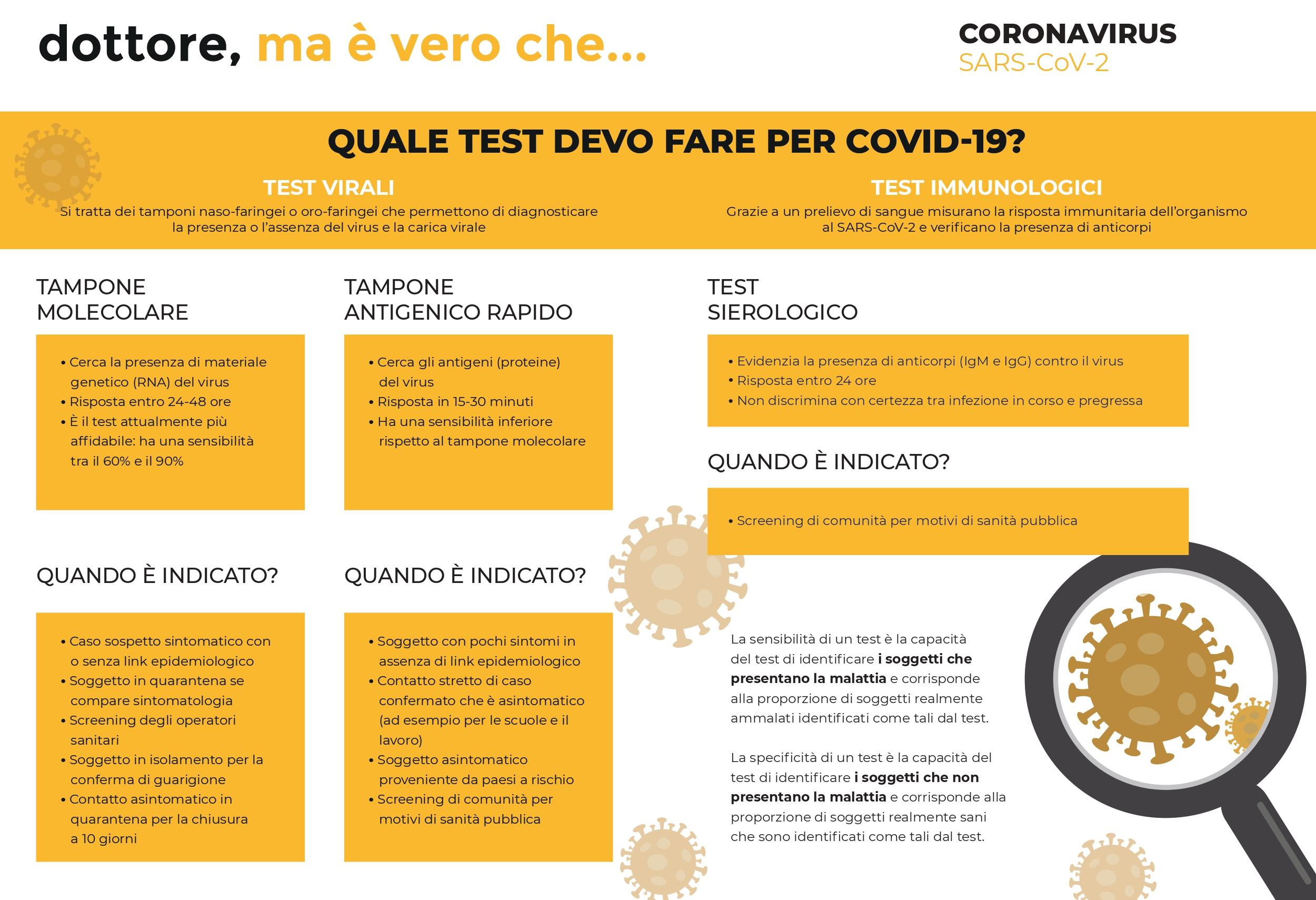 infografica test per Covid-19
