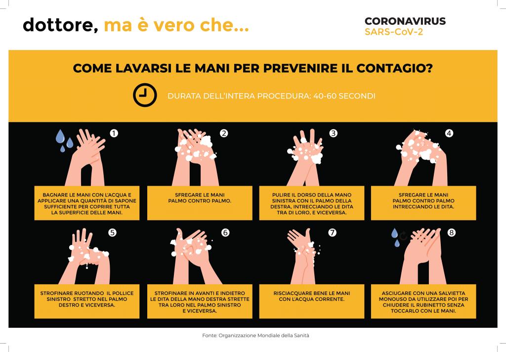 Infografica come lavare le mani per prevenire il contagio - È meglio asciugarsi le mani con il getto d'aria?